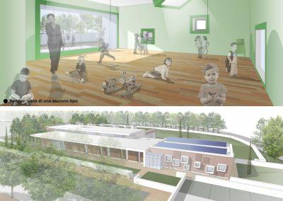 Nuova scuola per l'infanzia