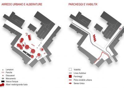 Riqualificazione Piazza don Musazzi